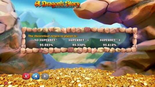 Conquer featuring the Video Slots A Dragon's Story with a maximum payout of $125,000