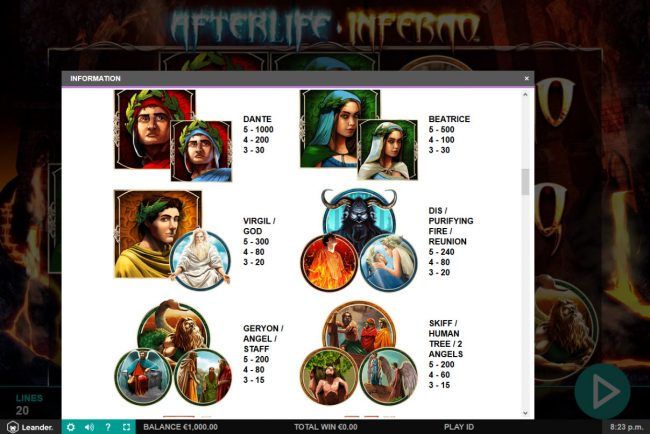 Diamond 7 featuring the Video Slots Afterlife Inferno with a maximum payout of $100,000