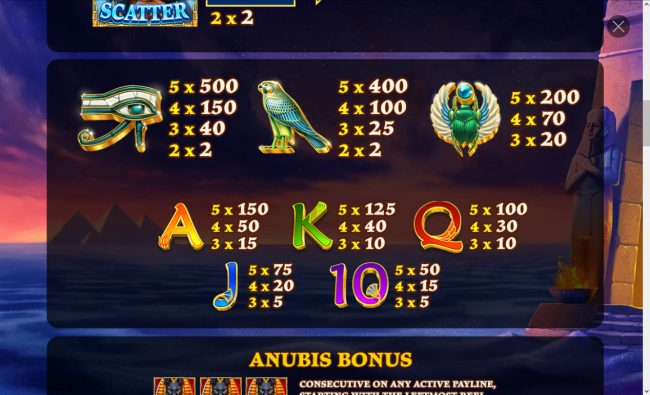 Age of Egypt :: Paytable