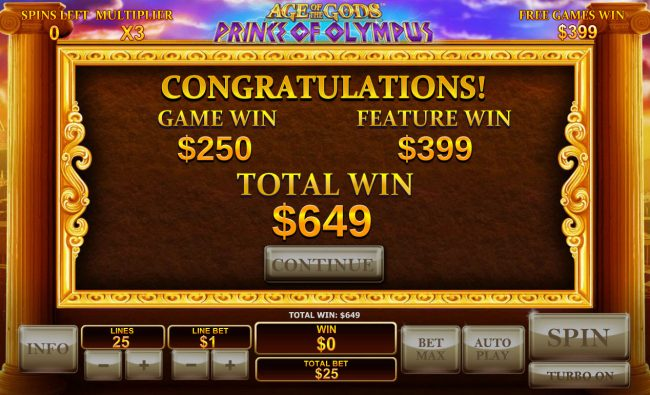 Age of the Gods Prince of Olympus :: Total Free Spins Payout