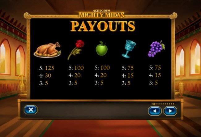 Grand Wild featuring the Video Slots Age of the Gods Mighty Midas with a maximum payout of $1,000,000