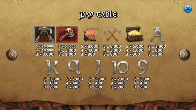 Age of Vikings :: Paytable