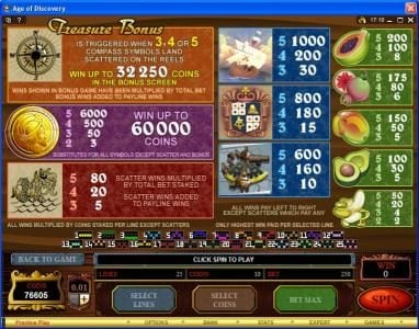 Golden Boys Bet featuring the Video Slots Age of Discovery with a maximum payout of $50,000