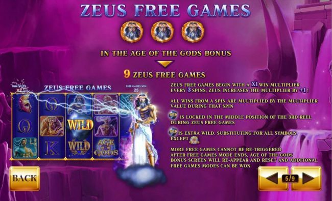 Zeus Free Game Rules