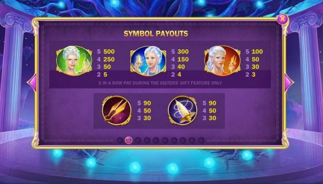 Age of the Gods Fate Sisters :: High value slot game symbols paytable.