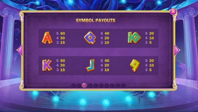 Age of the Gods Fate Sisters :: Low value game symbols paytable.