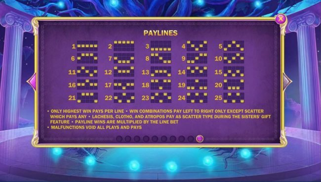 Age of the Gods Fate Sisters :: Payline Diagrams 1-25. Only highest win pays per line. Win combinations pay left to right only except scatter which pays any.