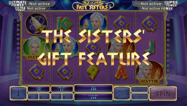 Age of the Gods Fate Sisters :: Landing each sister on reels 1, 3 and 5 triggers the Sisters Gift Feature, awarding 1 free re-spins!