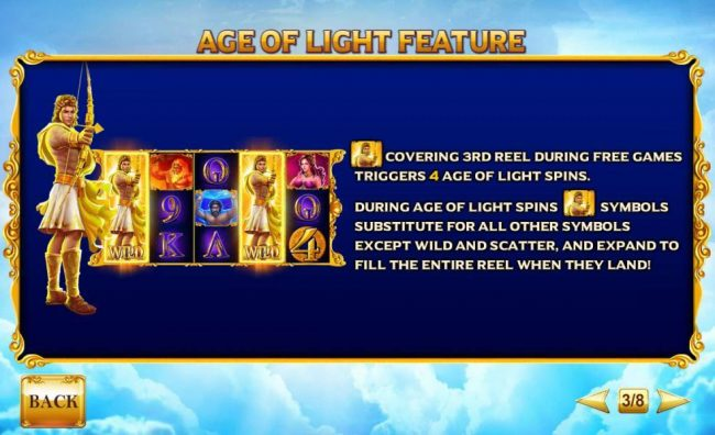 Age of Light Feature Rules.