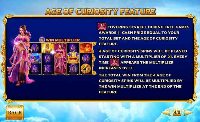 Age of Curiosity feature Rules