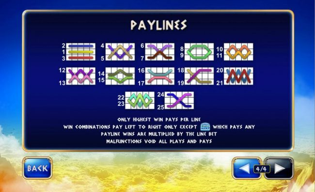 Payline Diagrams 1-25. Only the highest win pays per line. Win combinations pay left to right only except scatter which pays any.