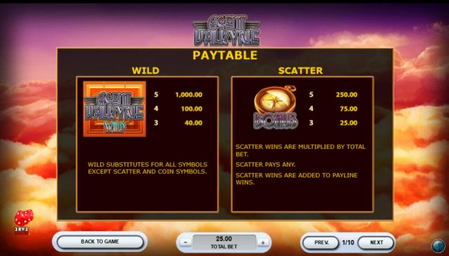 Play slots at Spinrider: Spinrider featuring the Video Slots Agent Valkyrie with a maximum payout of $625,000