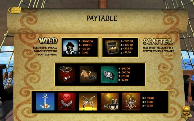 NordiCasino featuring the Video Slots Ahoy Matey with a maximum payout of $30,000