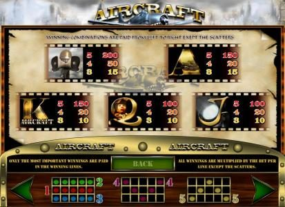 Play slots at Wicked Bet: Wicked Bet featuring the Video Slots Aircraft with a maximum payout of $40,000