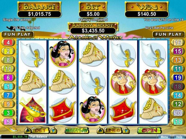 Wild Joker featuring the video-Slots Aladdin's Wishes with a maximum payout of $250,000