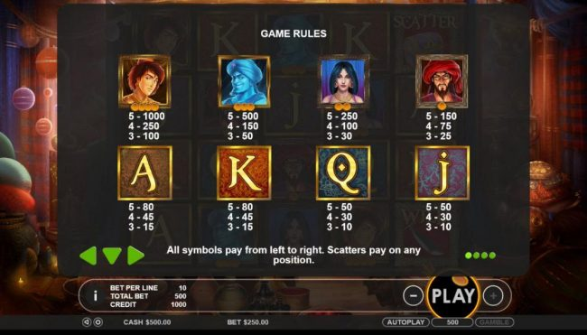 Slot game symbols paytable - All symbols pay from left-to-right. Scatter pays on any position.