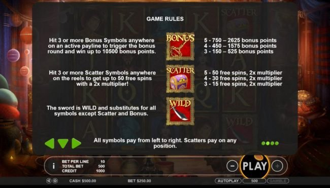 Bonus, scatter and wild symbols game rules. hit 3 or more bonus symbols anywhere on an active payline to trigger the bonus round and win up to 10,500 bonus points. 3 or more scatter symbols anywhere on the reels to get up to 50 free spins with a 2x multpl