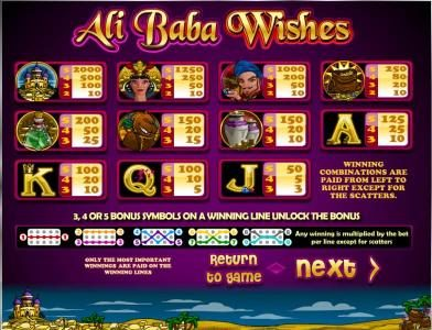 Play slots at Jaak Casino: Jaak Casino featuring the Video Slots Ali Baba Wishes with a maximum payout of $45,000