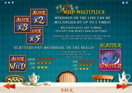 Alice Adventure :: wild multiplier and scatter paytable