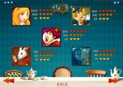 Alice Adventure :: slot game high symbols paytable