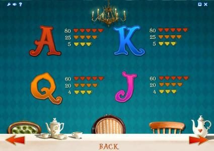 Alice Adventure :: slot game low symbols paytable