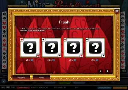 Red Queen featuring the Video Slots Alice and the Red Queen with a maximum payout of $1,875