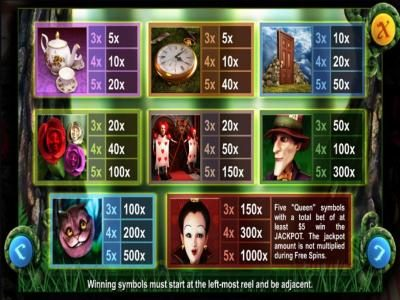 Slotland featuring the Video Slots Alice in Wonderland with a maximum payout of $2,000
