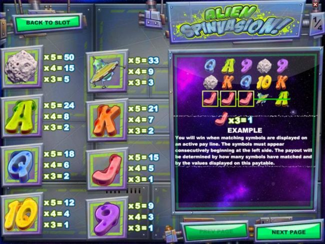 Spintime featuring the Video Slots Alien Spinvasion! with a maximum payout of $1,500