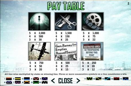 slot game high symbols paytable and payline diagrams