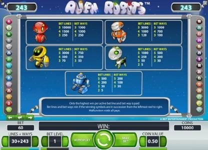 Money Storm featuring the Video Slots Alien Robots with a maximum payout of $25,000