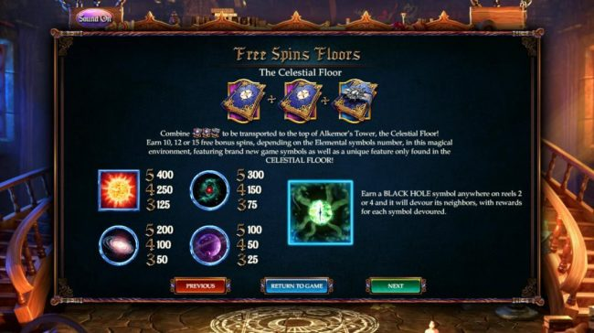 Free Spins Paytable - The Celestial Floor