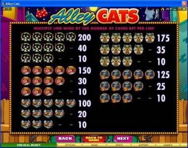 Dreamy 7 featuring the Video Slots Alley Cats with a maximum payout of $50,000