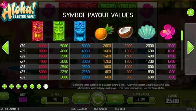 Tivoli featuring the Video Slots Aloha Cluster Pays with a maximum payout of $500,000