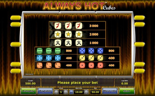 Winner Million featuring the Video Slots Always Hot Cubes with a maximum payout of $25,000