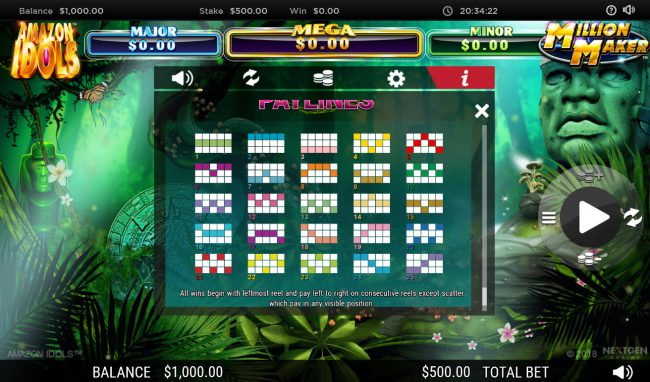Betchan featuring the Video Slots Amazon Idols Million Maker with a maximum payout of $1,000,000