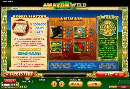 Bonus Scatter and wild symbols rules and high value slot game symbols paytable