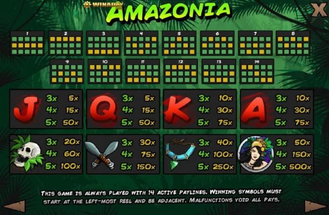 Play slots at Winaday: Winaday featuring the Video Slots Amazonia with a maximum payout of $125