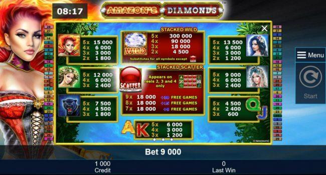 Amazon's Diamonds :: Slot game symbols paytable
