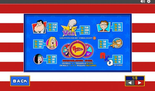 Omni featuring the Video Slots American Dad with a maximum payout of $3,750