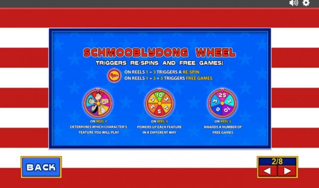 Sky Kings featuring the Video Slots American Dad with a maximum payout of $3,750