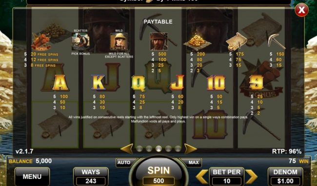 American Gold Rush :: Paytable
