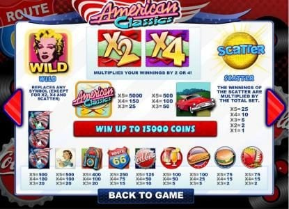 Tangiers featuring the Video Slots American Classics with a maximum payout of $120,000