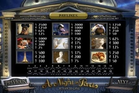123 Vegas Win featuring the Video Slots A Night in Paris with a maximum payout of $7,500