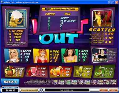 Winner Online featuring the Video Slots A Night Out with a maximum payout of $100,000