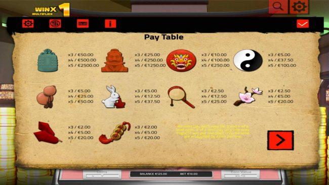 Ancient China :: Paytable