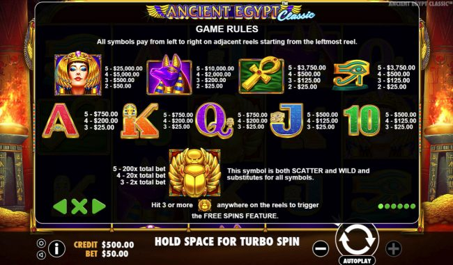 Ancient Egypt Classic :: Paytable