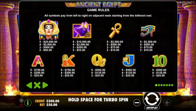 21 Dukes featuring the Video Slots Ancient Egypt with a maximum payout of $250,000