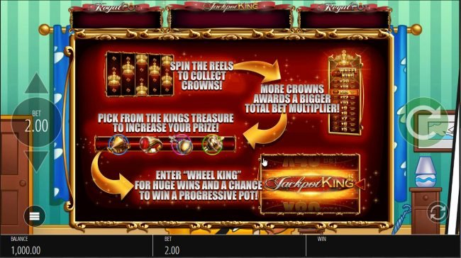 Secret Slots featuring the Video Slots Andy Capp with a maximum payout of $250,000