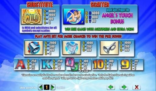 Deuce Club featuring the Video Slots Angels Touch with a maximum payout of $40,000