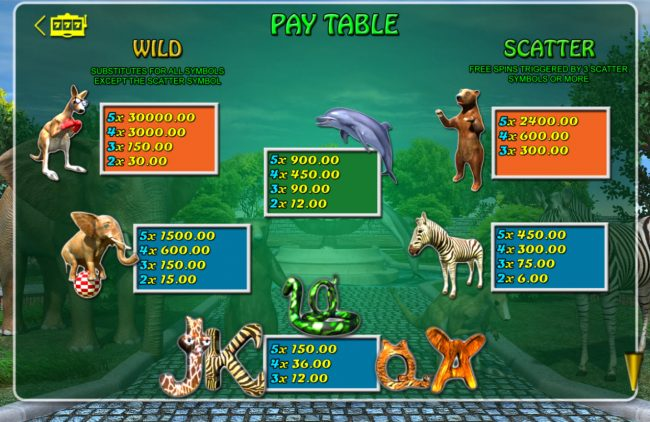 ZigZag777 featuring the Video Slots Animal Party with a maximum payout of $30,000